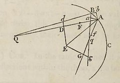 This image is taken from Page 240 of The elements of optics: designed for the use of students in the university (Medical Heritage Library, Inc.) Tags: geometrical optics wellcomelibrary ukmhl medicalheritagelibrary europeanlibraries date1818 idb29298088