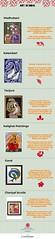 Art In India - IICD (iicdjaipur) Tags: arts india artandcraft artscollege arthistory topartsandcraftcolleges artsanddesigncolleges