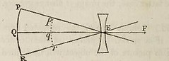 This image is taken from Page 116 of The elements of optics: designed for the use of students in the university (Medical Heritage Library, Inc.) Tags: geometrical optics wellcomelibrary ukmhl medicalheritagelibrary europeanlibraries date1818 idb29298088