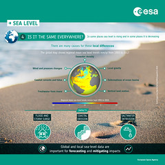 Sea-level rise is not uniform (europeanspaceagency) Tags: sealevelrise sea oceans climate climatechange beach infographics graphic water altimetry esa europeanspaceagency space universe cosmos spacescience science spacetechnology tech technology