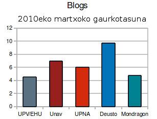 SurchurBlogs201003_eu
